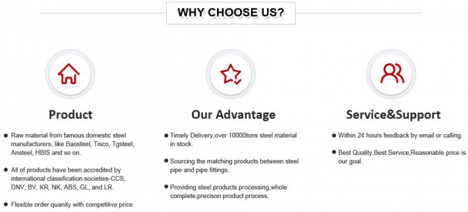 why choose us - Services