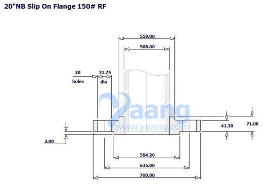 20170711204354 68791 - ASME B16.5 ASTM A182 F316L SORF Flange 20 Inch CL150