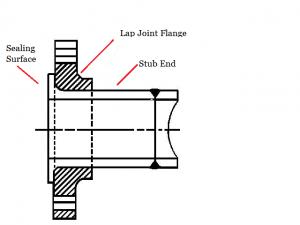 lap joint and stub ends 300x225 - lap-joint-and-stub-ends