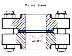 raised face flange 300x234 - raised-face-flange