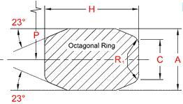 2018112215666105456 1 - ASME B16.20 Octagonal Ring Gasket