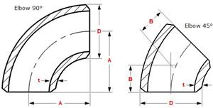 2018581714532434512 - Dimensions Butt Weld Elbows 45°-90° LR & 3D according to ASME B16.9